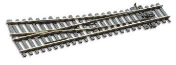 Small Radius R/H - Code 75